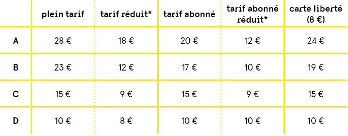 grille tarifaire